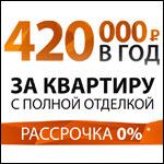 Квартиры от СК КВС. 15 мин. от метро.